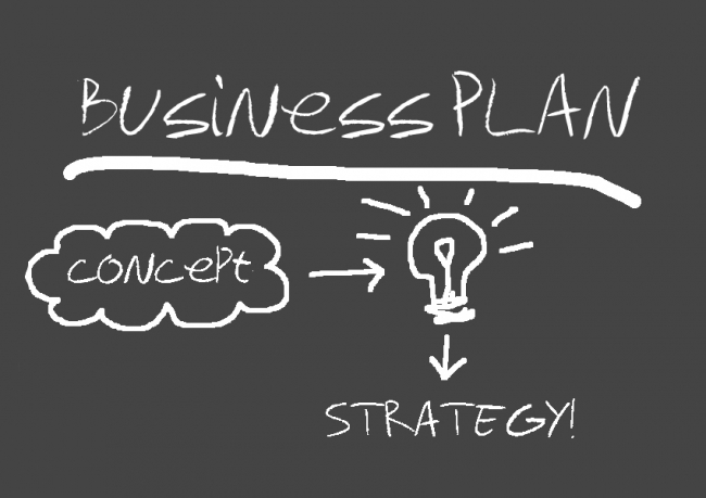 Business Finance:Right Plan, Right Time, Right People